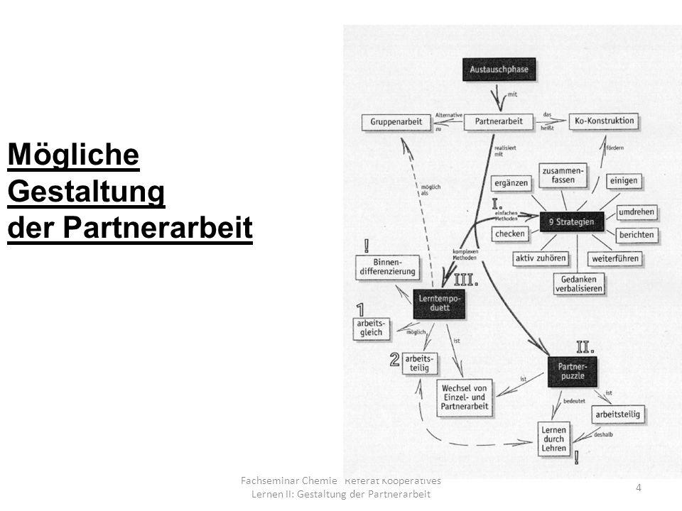 Mögliche Gestaltung der Partnerarbeit