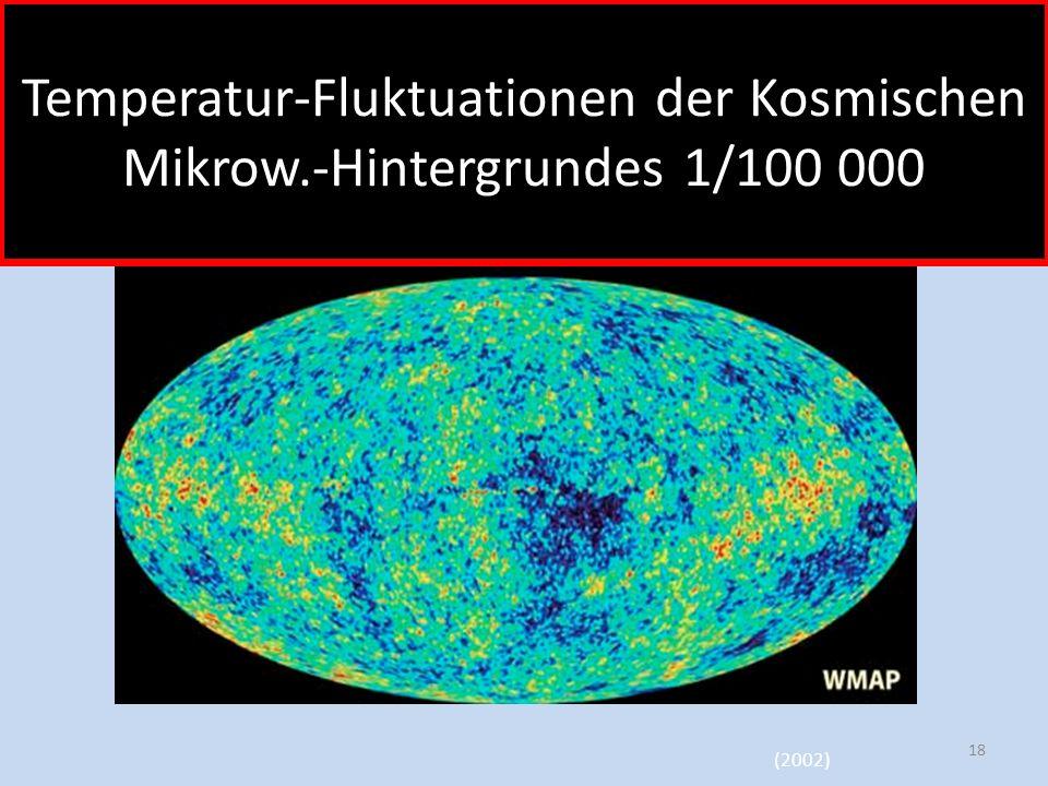 Temperatur-Fluktuationen der Kosmischen Mikrow