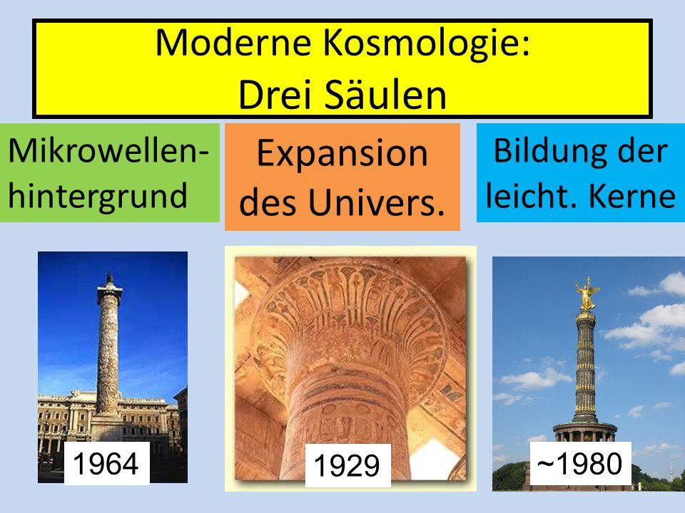Moderne Kosmologie: Drei Säulen