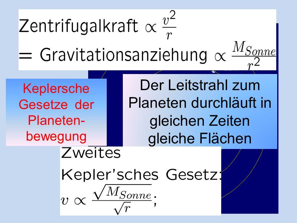 Keplersche Gesetze der Planeten-bewegung