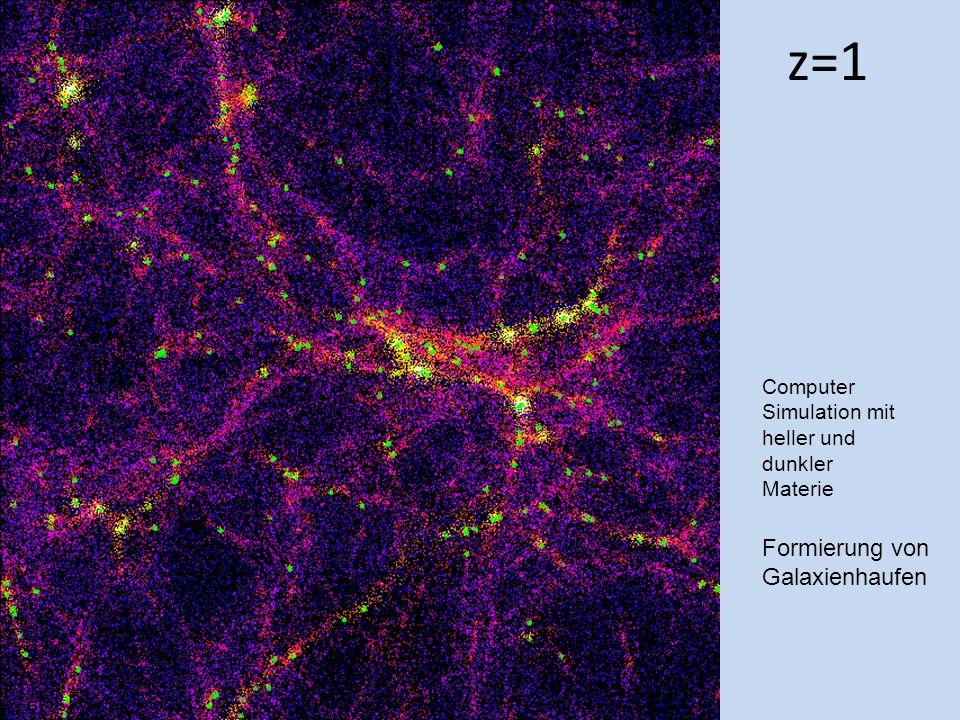 z=1 Formierung von Galaxienhaufen