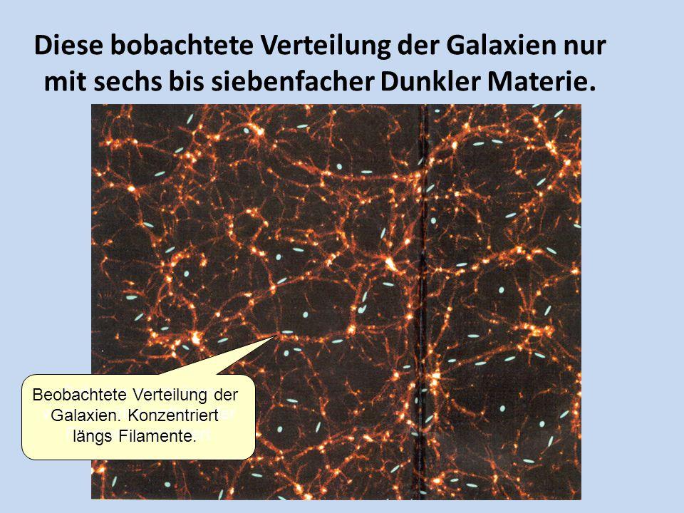Diese bobachtete Verteilung der Galaxien nur mit sechs bis siebenfacher Dunkler Materie.