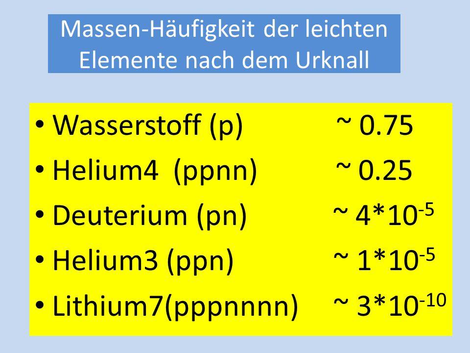 Massen-Häufigkeit der leichten Elemente nach dem Urknall