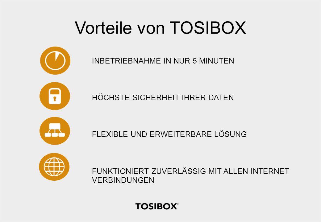 Vorteile von TOSIBOX INBETRIEBNAHME IN NUR 5 MINUTEN