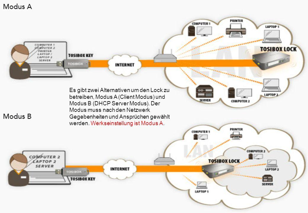 Es gibt zwei Alternativen um den Lock zu betreiben, Modus A (Client Modus) und Modus B (DHCP Server Modus).