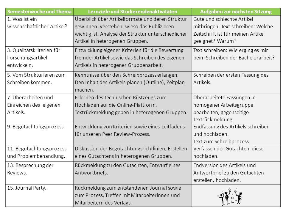 Semesterwoche und Thema Lernziele und Studierendenaktivitäten