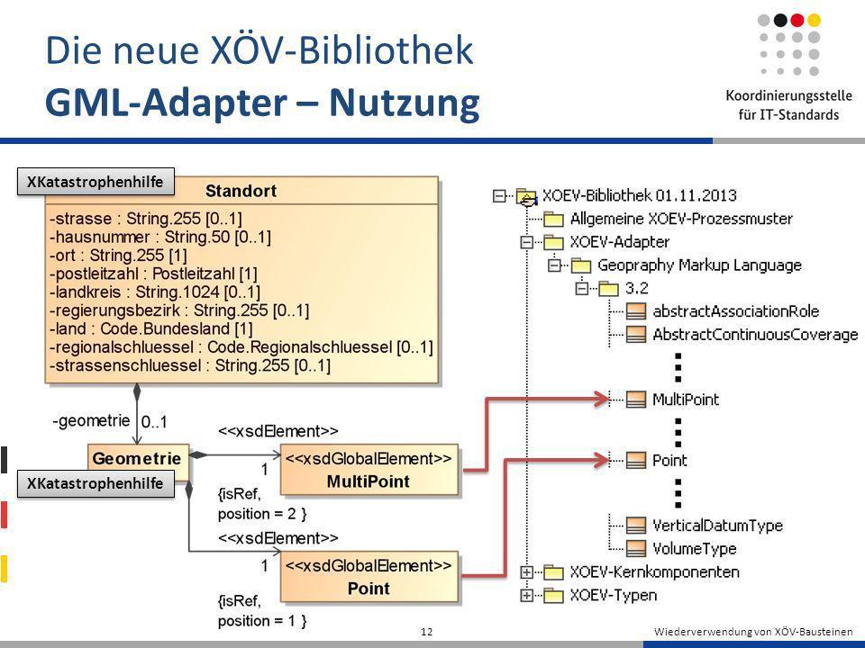 Die neue XÖV-Bibliothek GML-Adapter – Nutzung