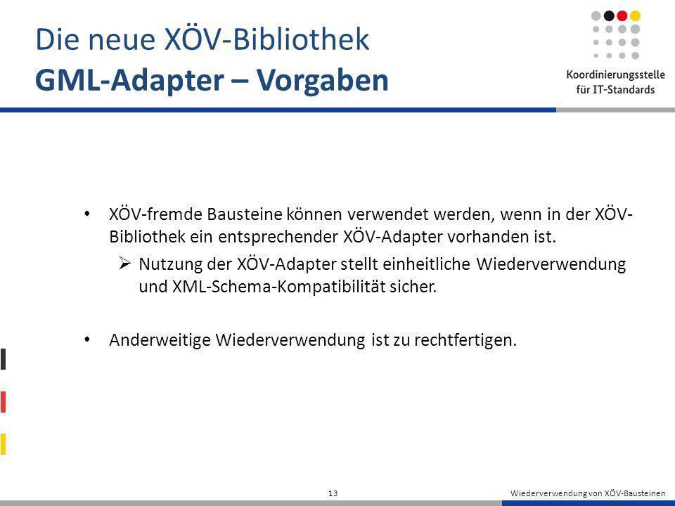 Die neue XÖV-Bibliothek GML-Adapter – Vorgaben