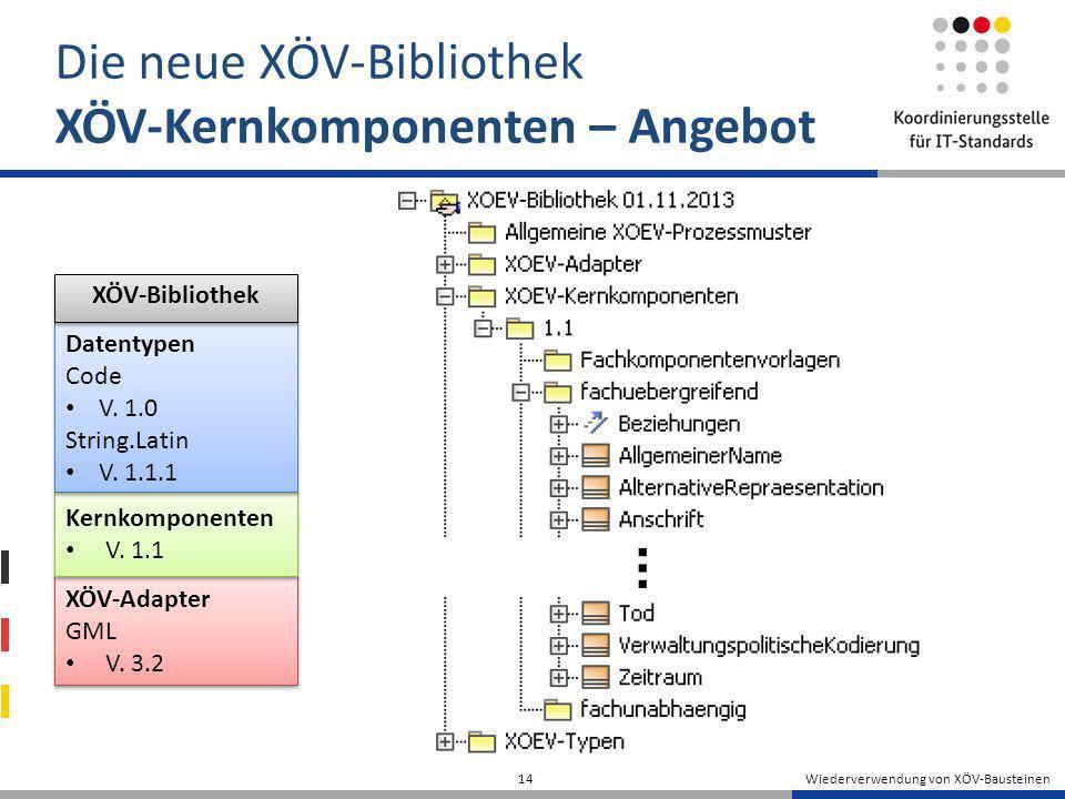 Die neue XÖV-Bibliothek XÖV-Kernkomponenten – Angebot