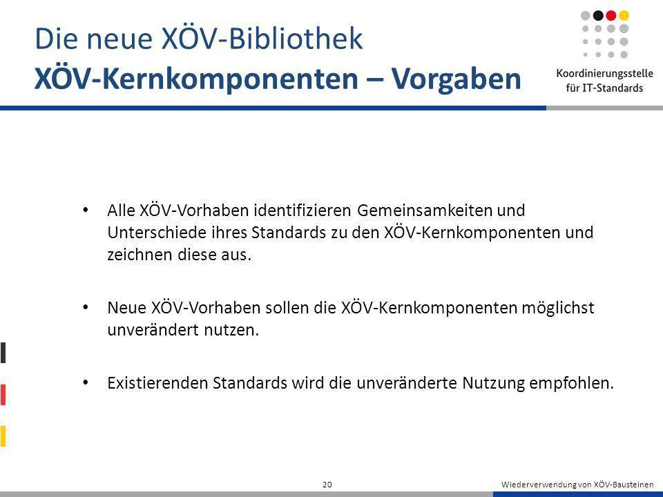 Die neue XÖV-Bibliothek XÖV-Kernkomponenten – Vorgaben