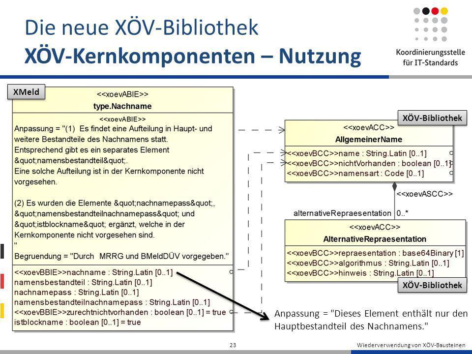 Die neue XÖV-Bibliothek XÖV-Kernkomponenten – Nutzung