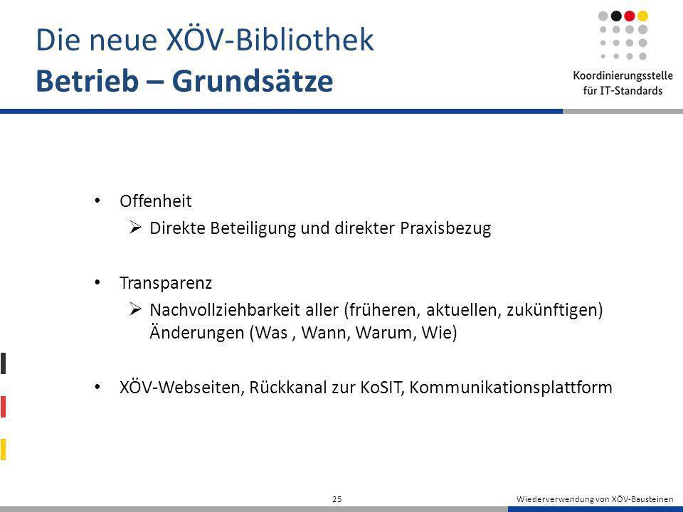 Die neue XÖV-Bibliothek Betrieb – Grundsätze