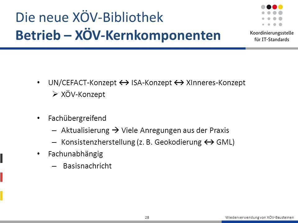 Die neue XÖV-Bibliothek Betrieb – XÖV-Kernkomponenten