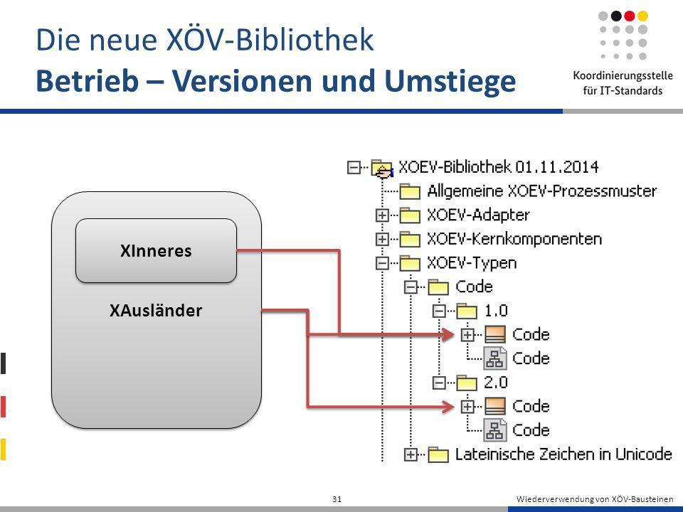 Die neue XÖV-Bibliothek Betrieb – Versionen und Umstiege