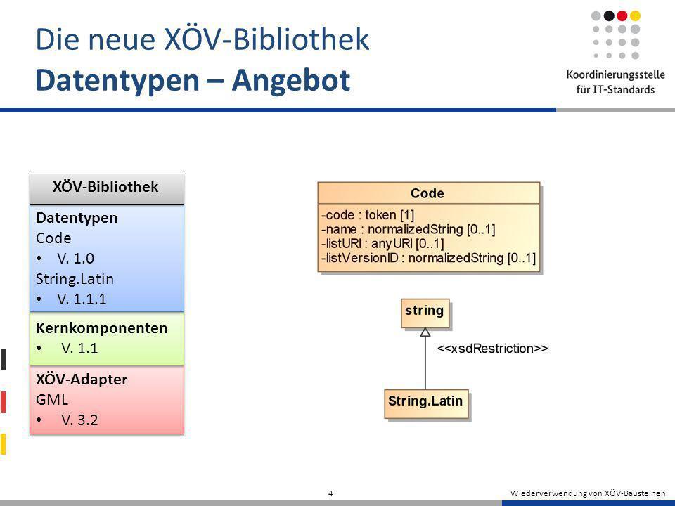 Die neue XÖV-Bibliothek Datentypen – Angebot