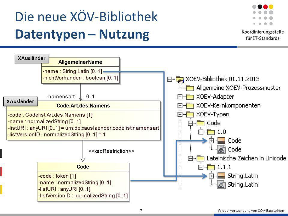 Die neue XÖV-Bibliothek Datentypen – Nutzung