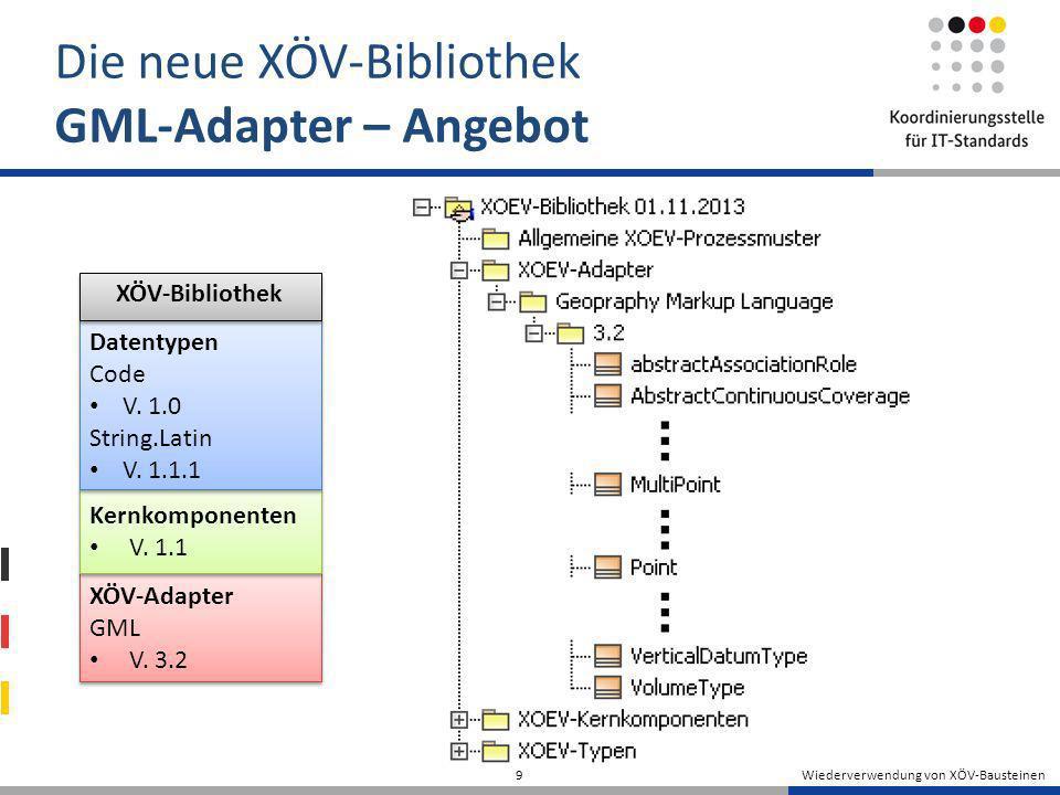 Die neue XÖV-Bibliothek GML-Adapter – Angebot
