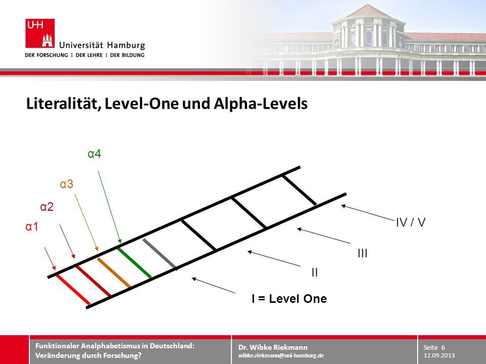 Literalität, Level-One und Alpha-Levels