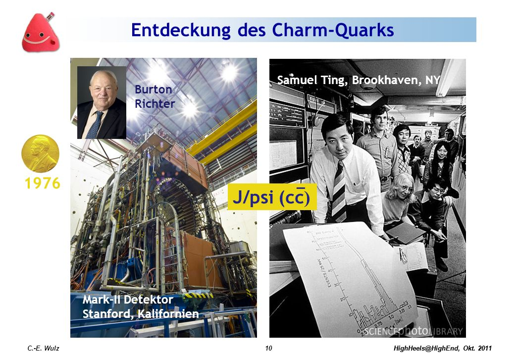 Entdeckung des Charm-Quarks