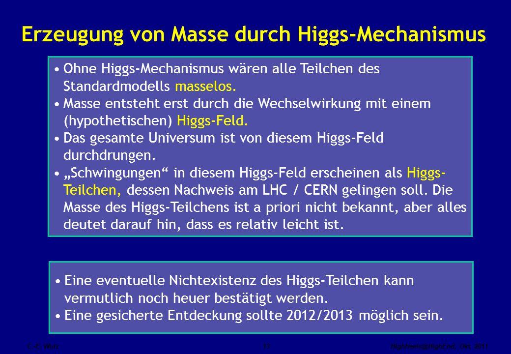 Erzeugung von Masse durch Higgs-Mechanismus