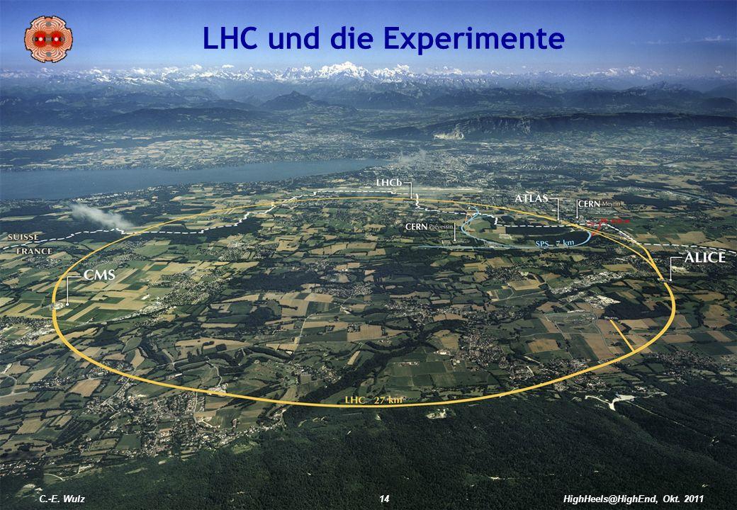 LHC und die Experimente