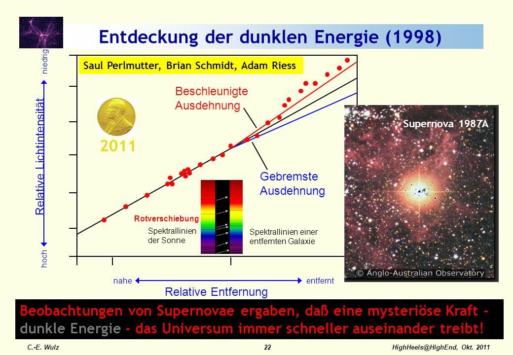 Entdeckung der dunklen Energie (1998)