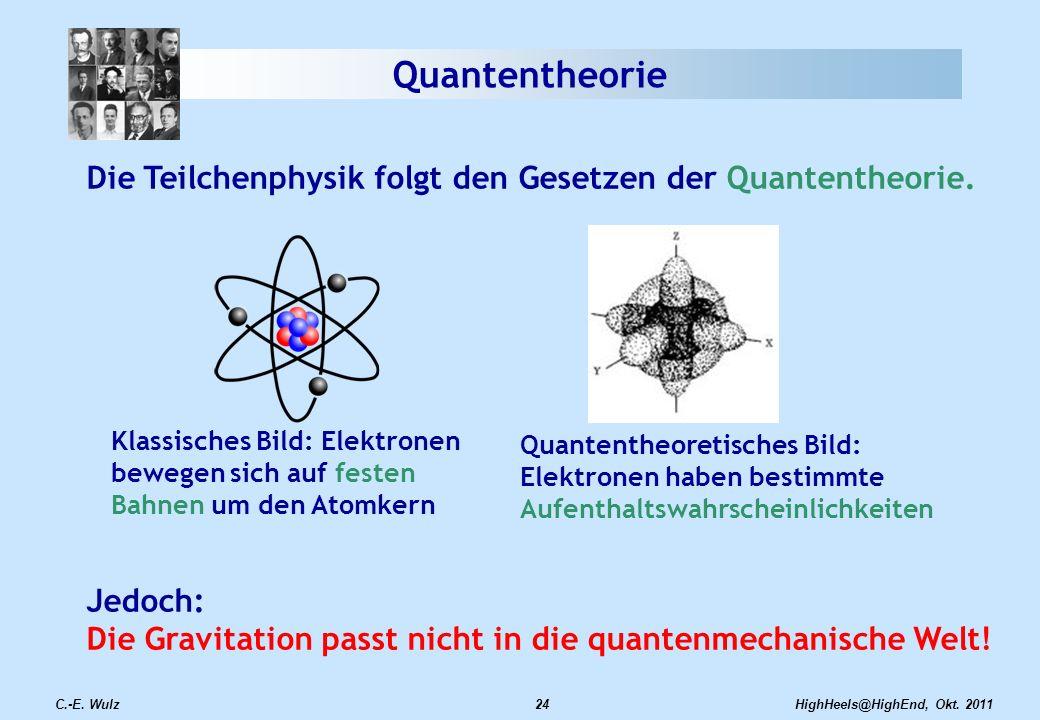 Quantentheorie Die Teilchenphysik folgt den Gesetzen der Quantentheorie.