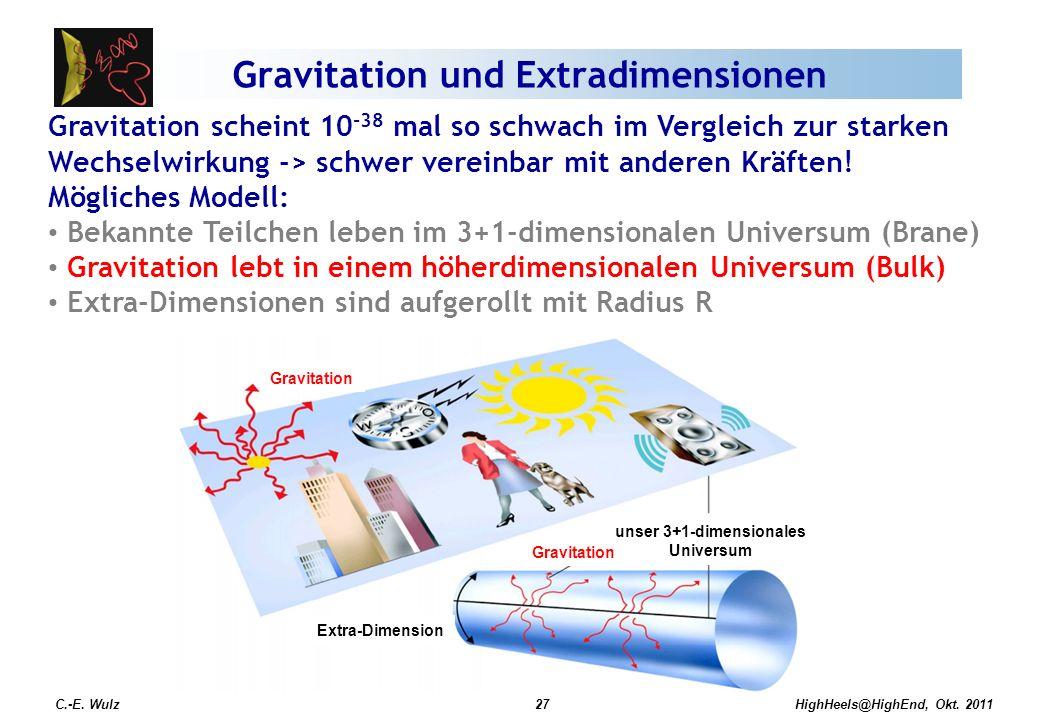 Gravitation und Extradimensionen