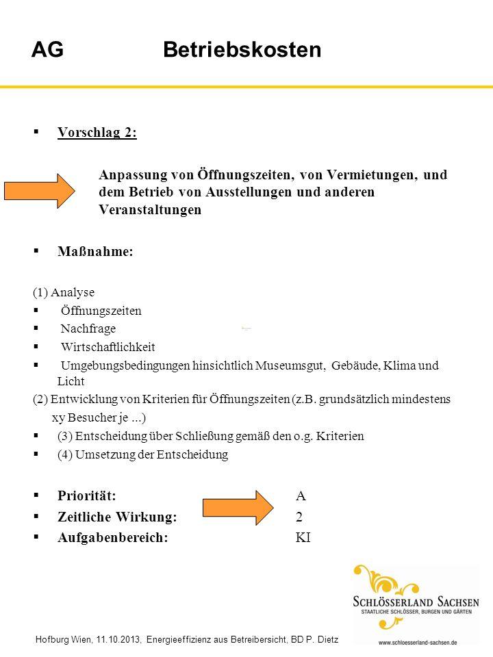 AG Betriebskosten Vorschlag 2: