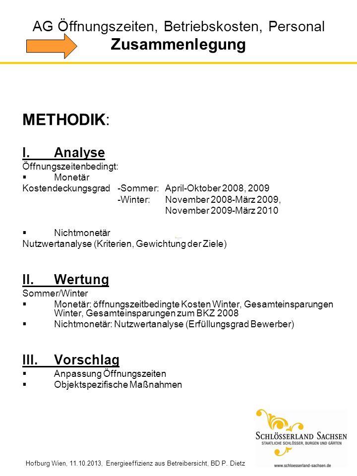 AG Öffnungszeiten, Betriebskosten, Personal Zusammenlegung