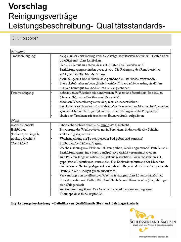 Vorschlag Reinigungsverträge Leistungsbeschreibung- Qualitätsstandards-