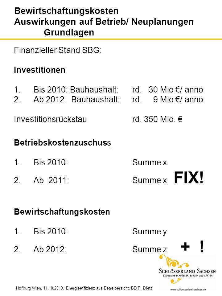 Bewirtschaftungskosten Auswirkungen auf Betrieb/ Neuplanungen
