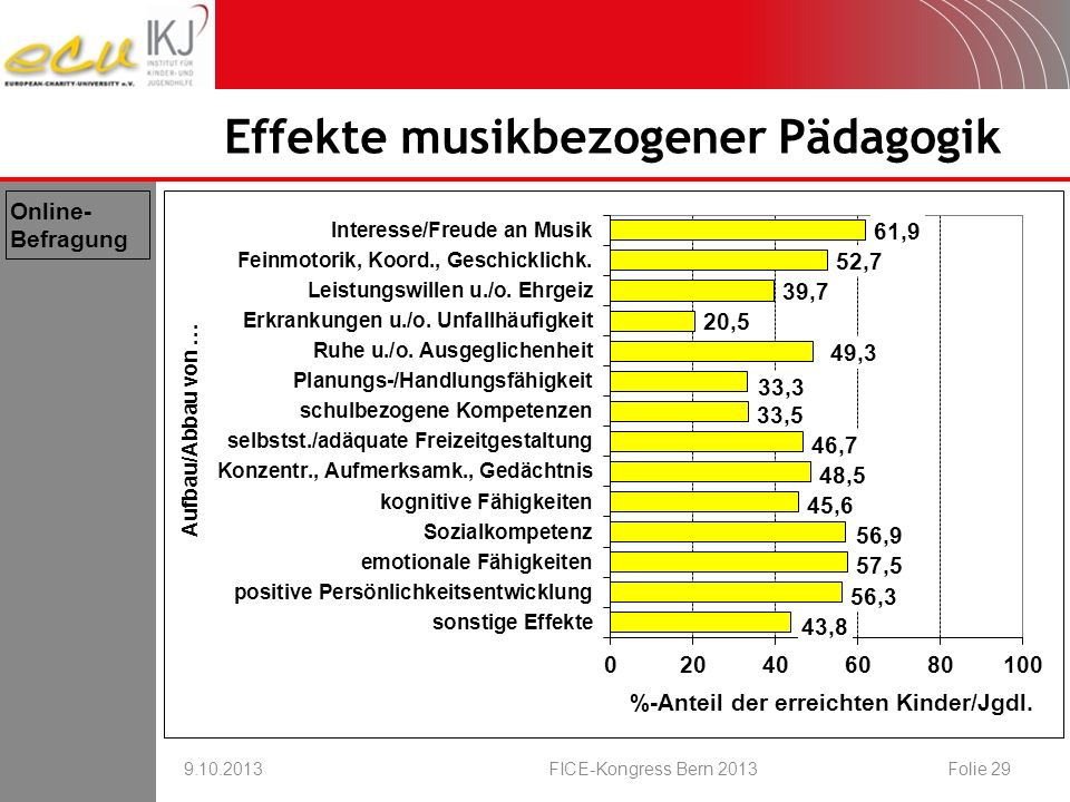 Effekte musikbezogener Pädagogik