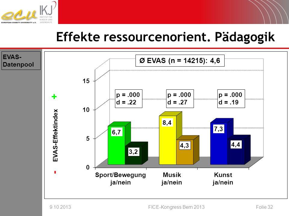 Effekte ressourcenorient. Pädagogik