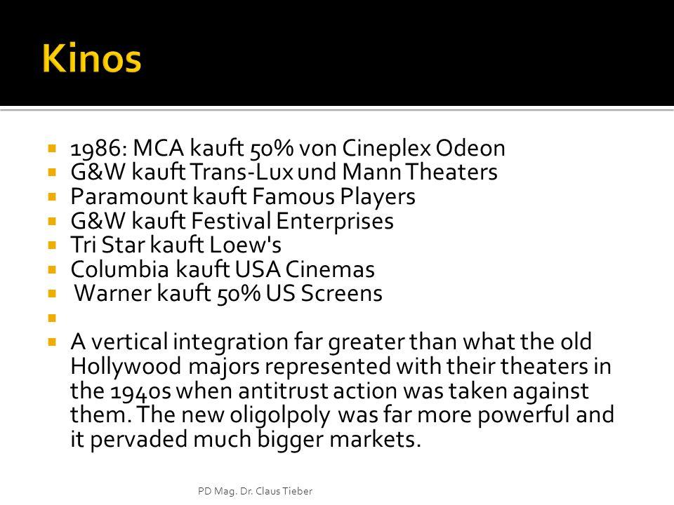 Kinos 1986: MCA kauft 50% von Cineplex Odeon