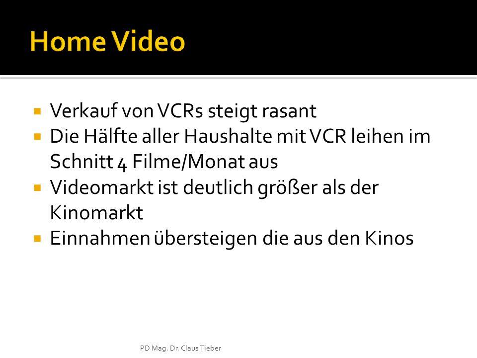 Home Video Verkauf von VCRs steigt rasant