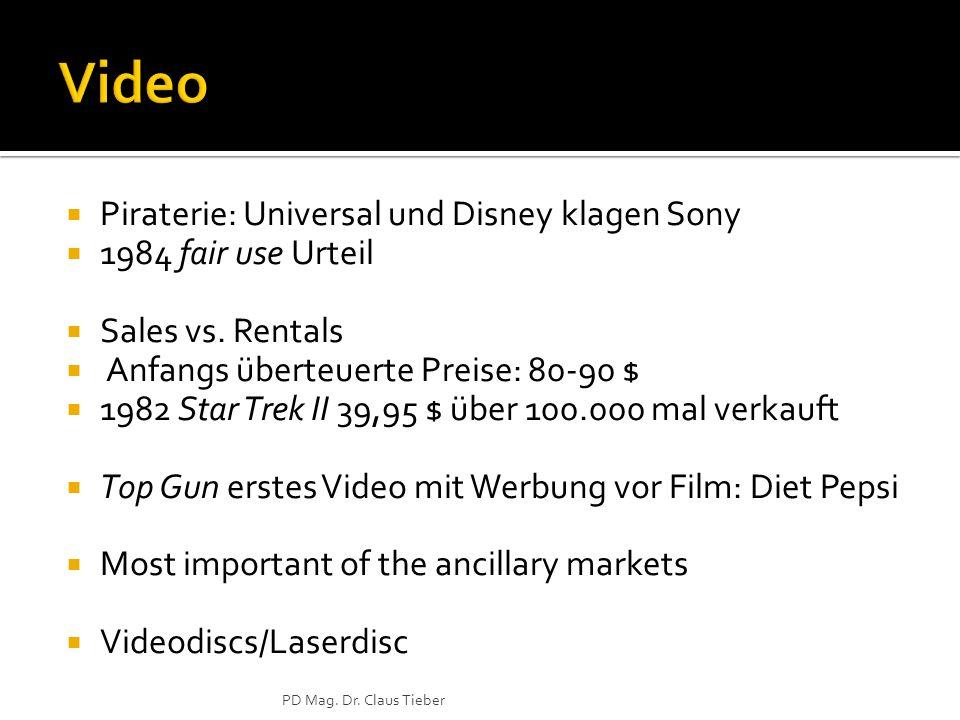 Video Piraterie: Universal und Disney klagen Sony 1984 fair use Urteil