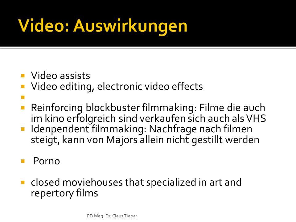 Video: Auswirkungen Video assists