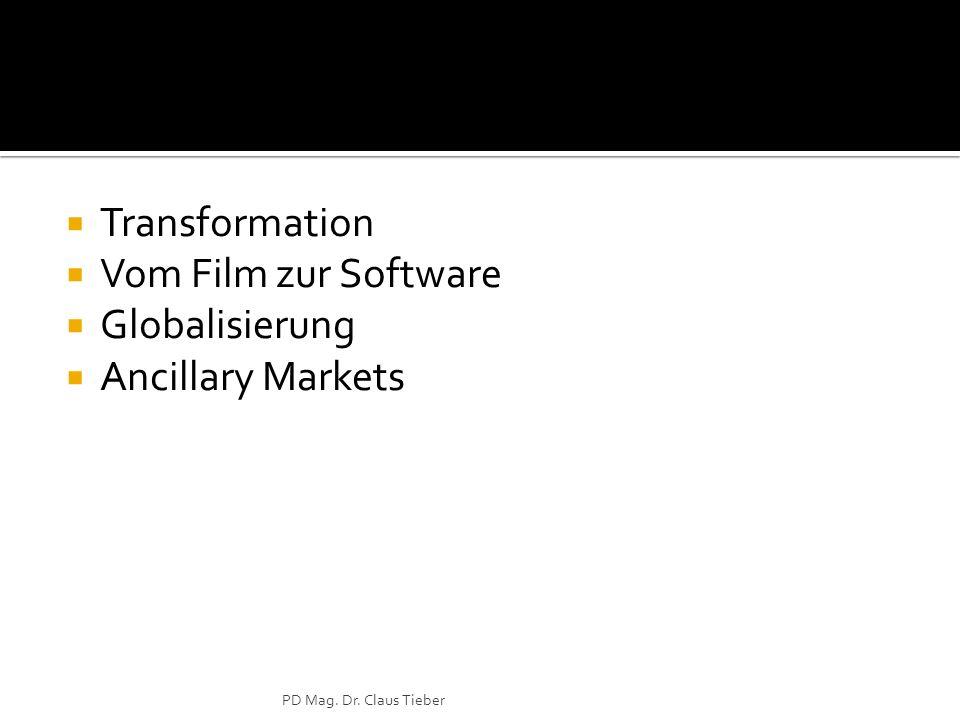 Transformation Vom Film zur Software Globalisierung Ancillary Markets