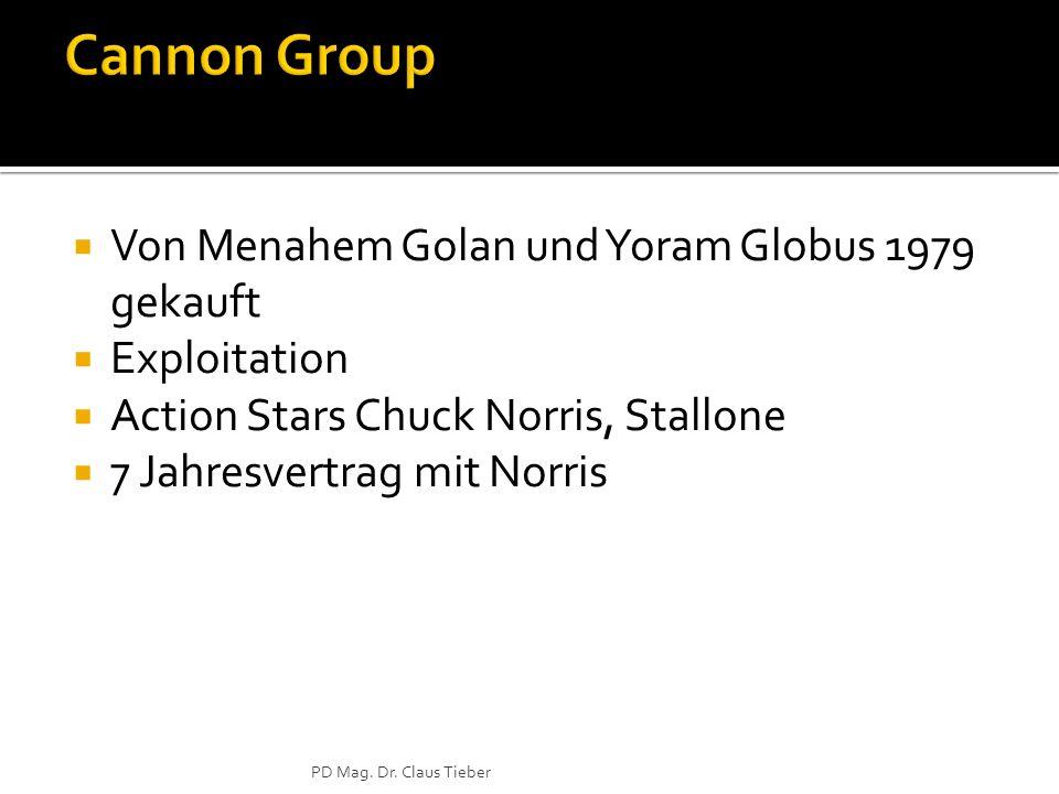 Cannon Group Von Menahem Golan und Yoram Globus 1979 gekauft