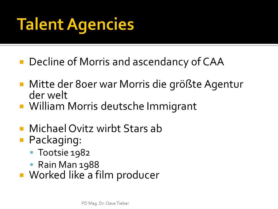 Talent Agencies Decline of Morris and ascendancy of CAA