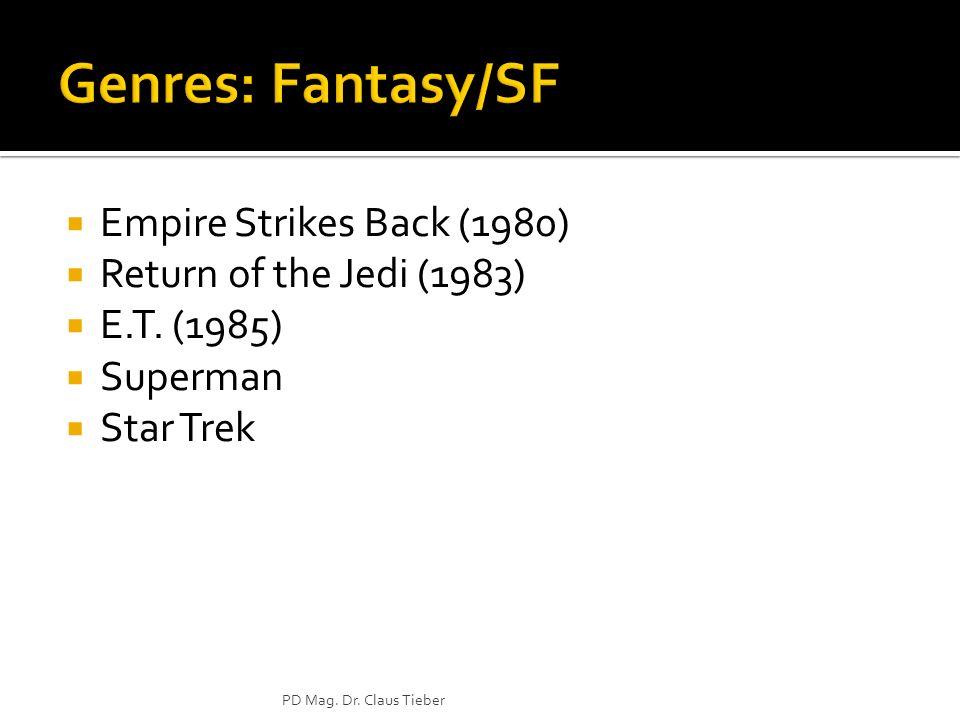 Genres: Fantasy/SF Empire Strikes Back (1980)