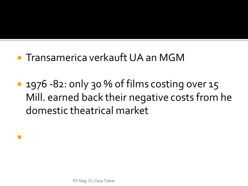 Transamerica verkauft UA an MGM