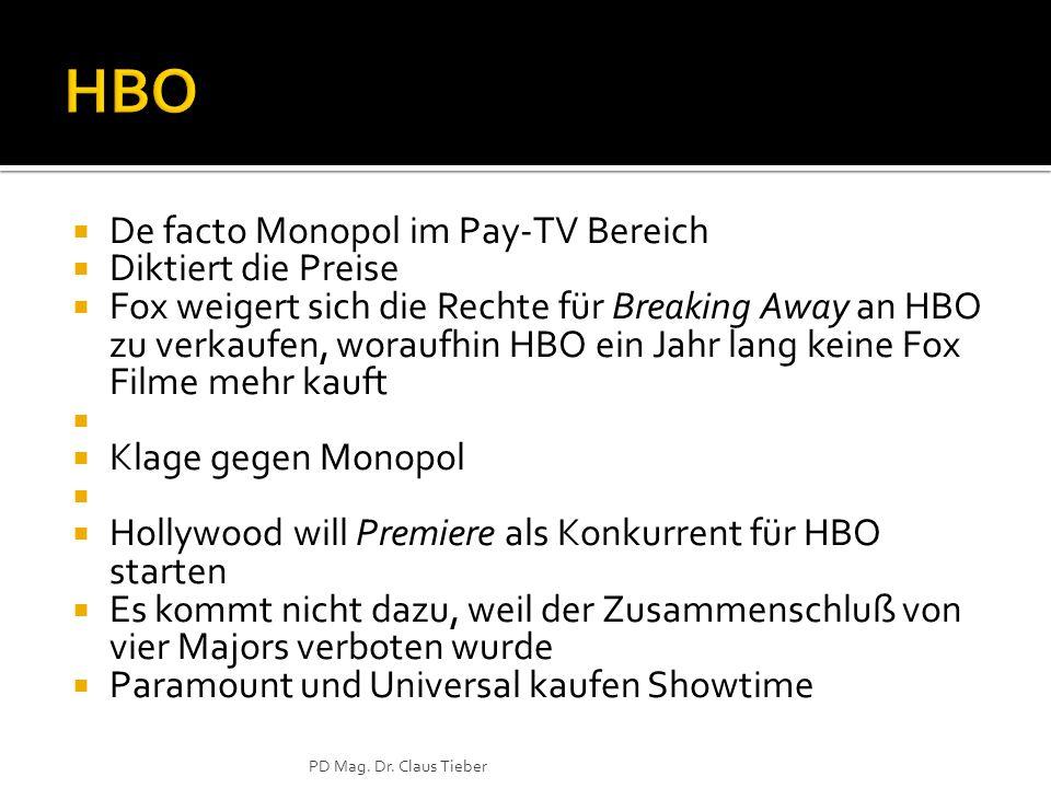 HBO De facto Monopol im Pay-TV Bereich Diktiert die Preise