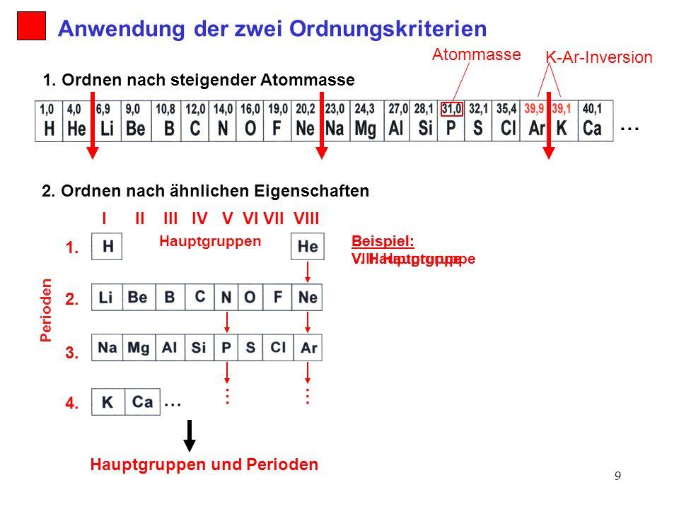 ... Anwendung der zwei Ordnungskriterien ... ... ... Atommasse