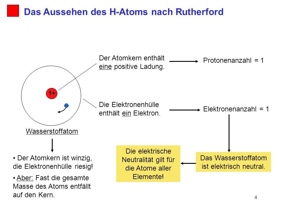 Das Aussehen des H-Atoms nach Rutherford