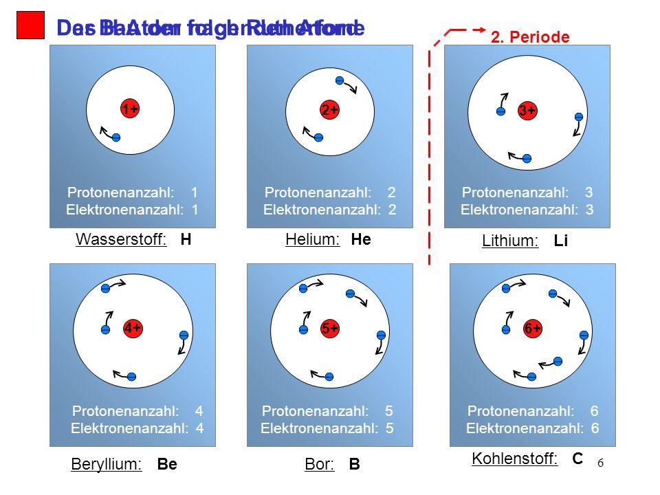 Der Bau der folgenden Atome Das H-Atom nach Rutherford