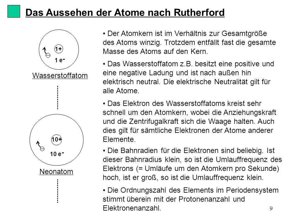 Das Aussehen der Atome nach Rutherford