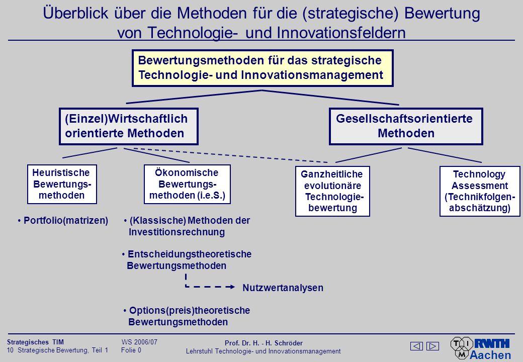 Überblick über die Methoden für die (strategische) Bewertung von Technologie- und Innovationsfeldern