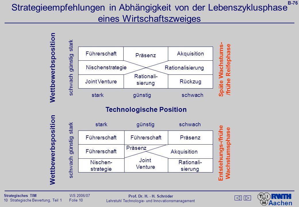 B-76 Strategieempfehlungen in Abhängigkeit von der Lebenszyklusphase eines Wirtschaftszweiges. Wettbewerbsposition.